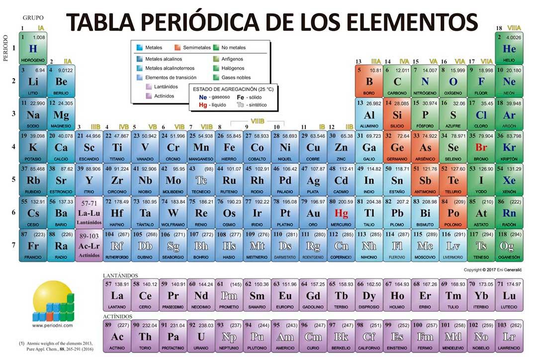 Minerales, qué son