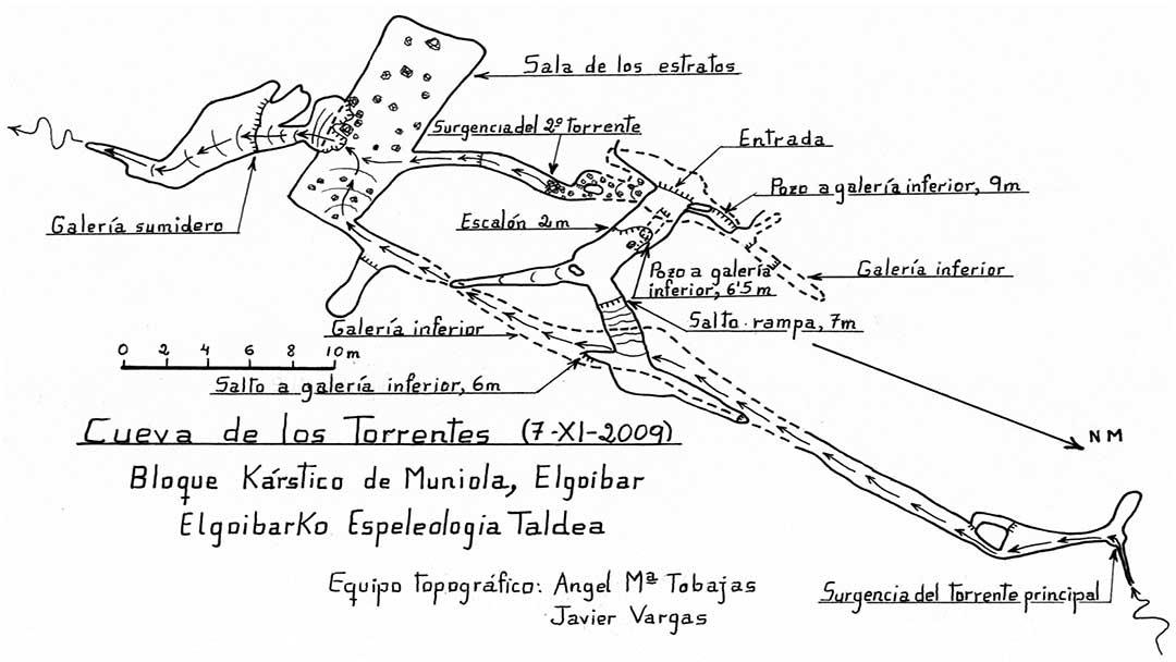 La sima de los Torrentes. El Dique basáltico de Muniola (3)