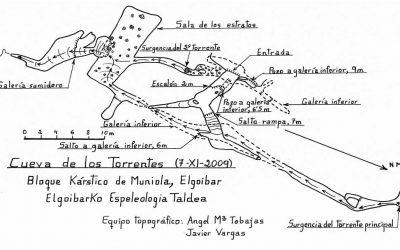 Momiolako dike basaltikoa 3: Uharren leizea